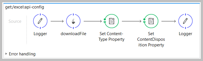 Mulesoft – Excel download using Apache POI | Programming